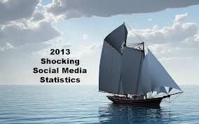 The most recent PEW research statistics found some shocking answers about Facebook users!