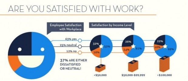 employee-satisfaction